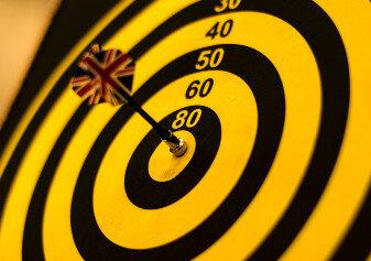 Time Management Toolkit - Bullseye