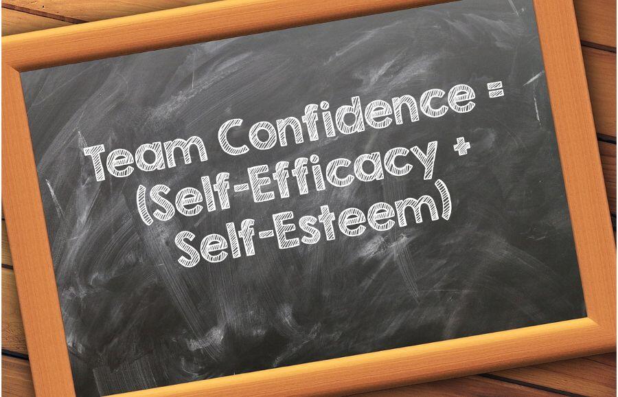 Team Confidence Equation