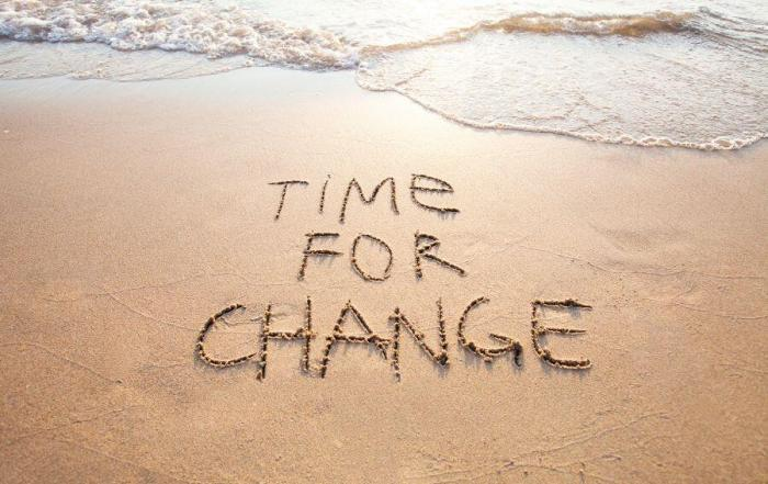 Change Leadership - Main