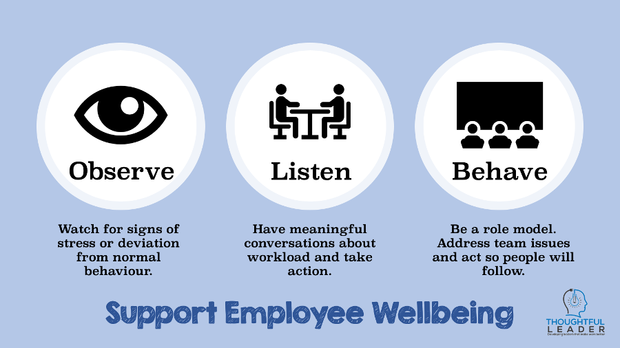 Support Employee Wellbeing - 3 steps 900x