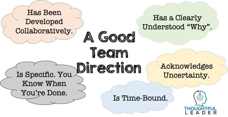 Components of A Good Team Direction