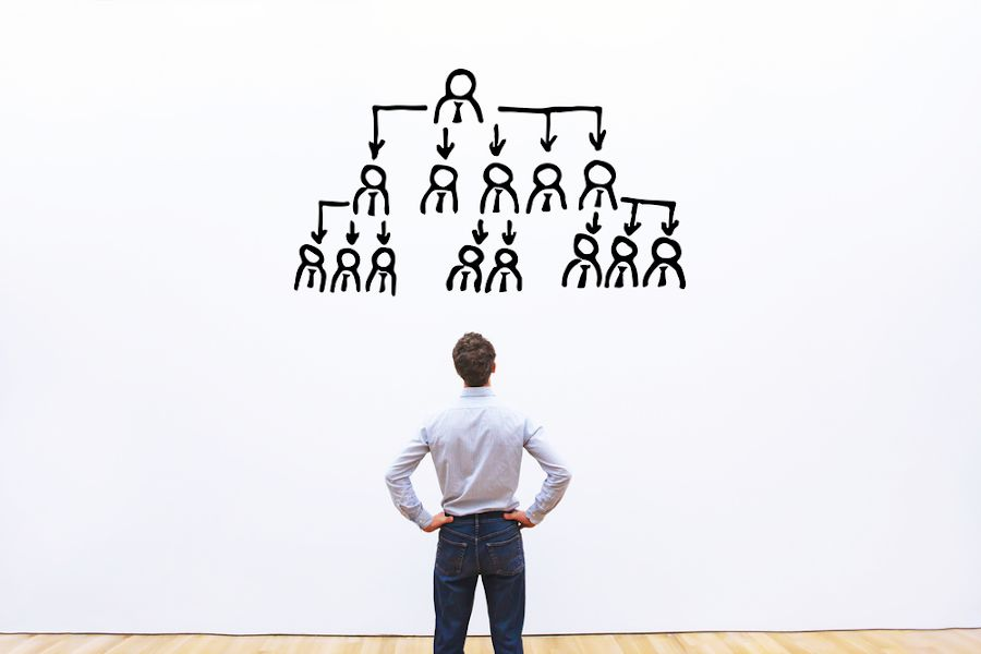 CEO Delegating to improve accountability in the workplace