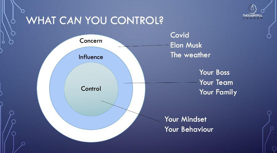 Sphere of Control - Leadership Mindset Change